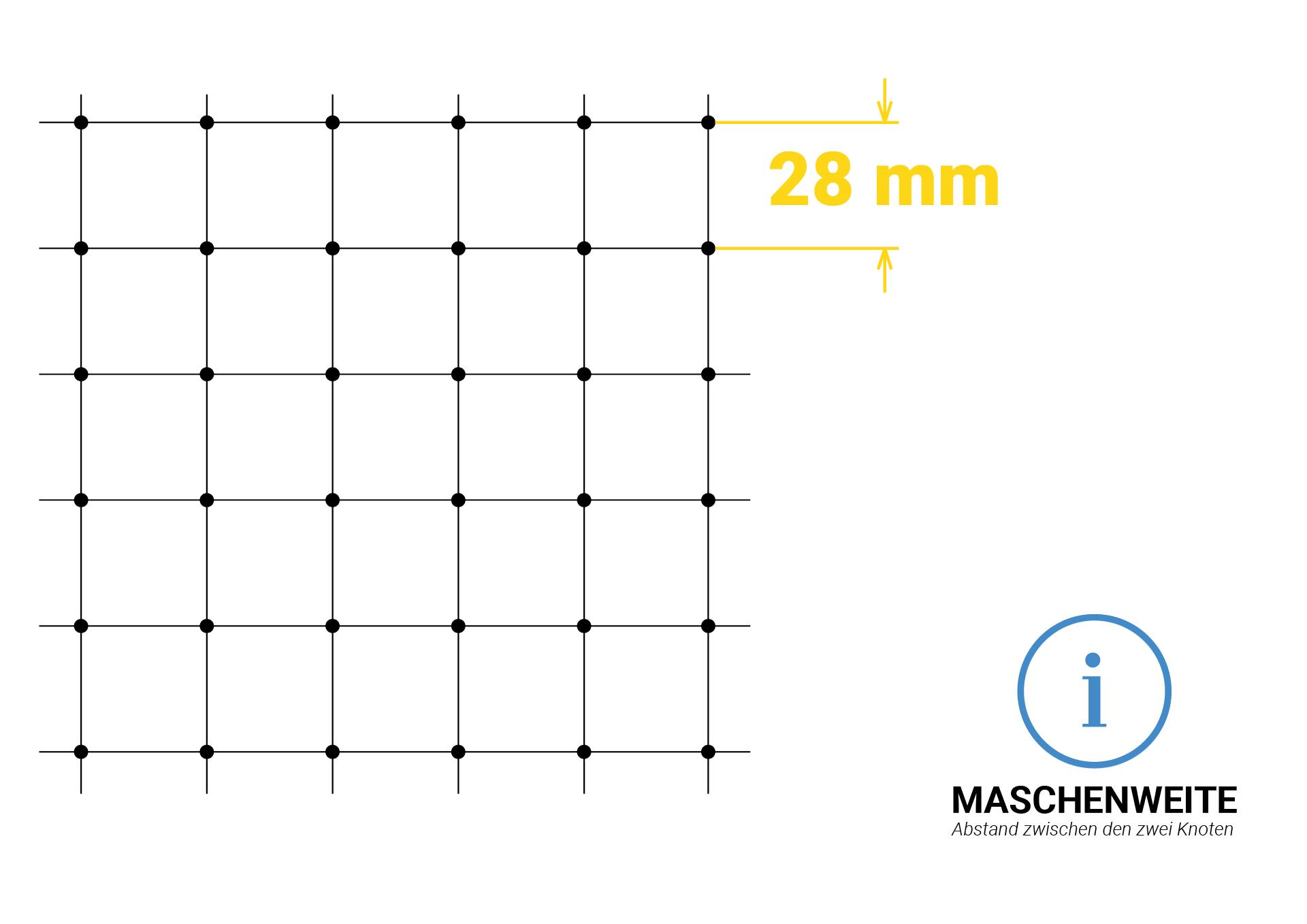 TAN Polyäthylennetz schwarz Maschenweite 28x28 mm, Garnstärke 1 mm, - Zuschnitt