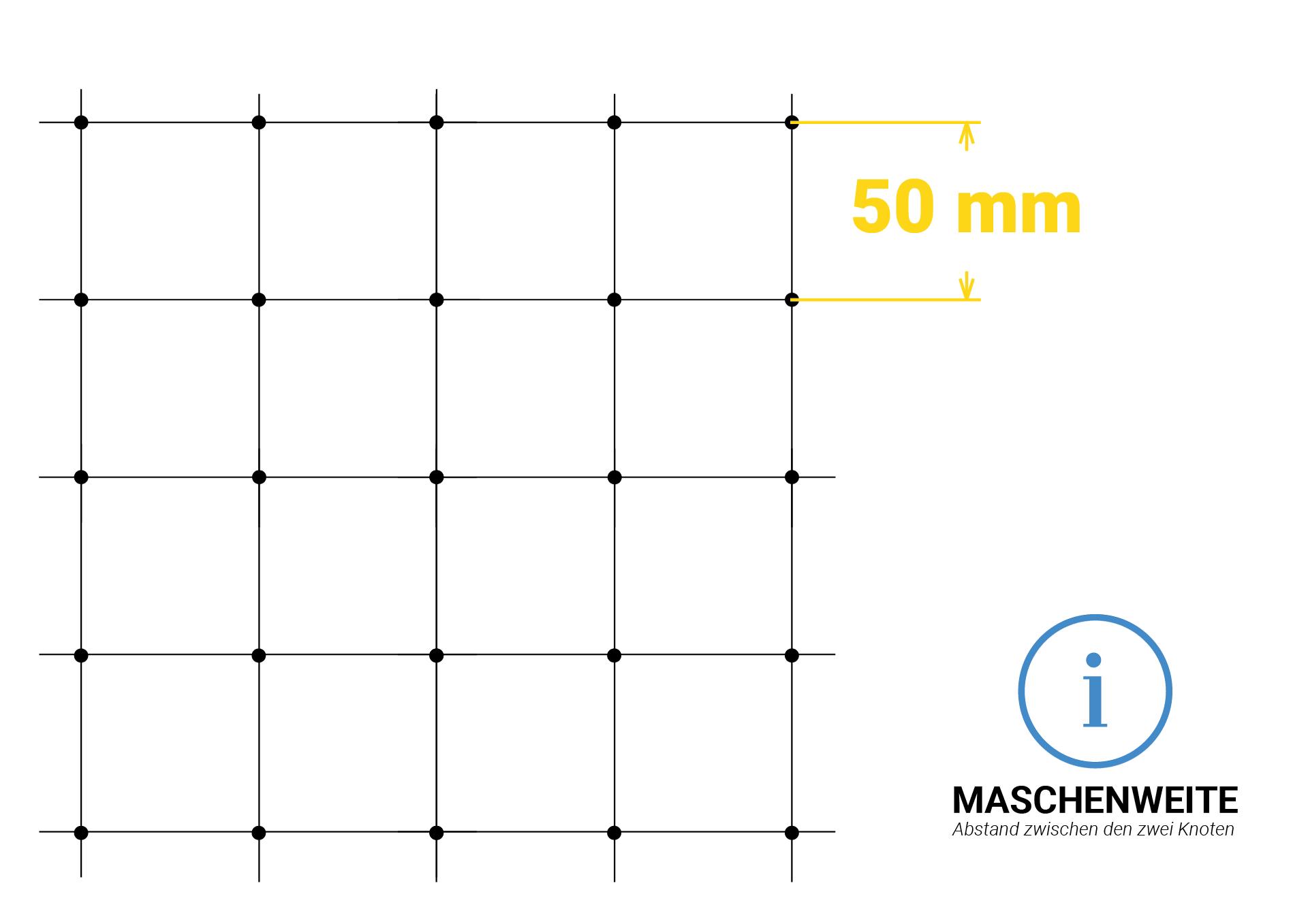 TAN Polyäthylennetz schwarz Maschenweite 50x50 mm, Garnstärke 1 mm, - Zuschnitt